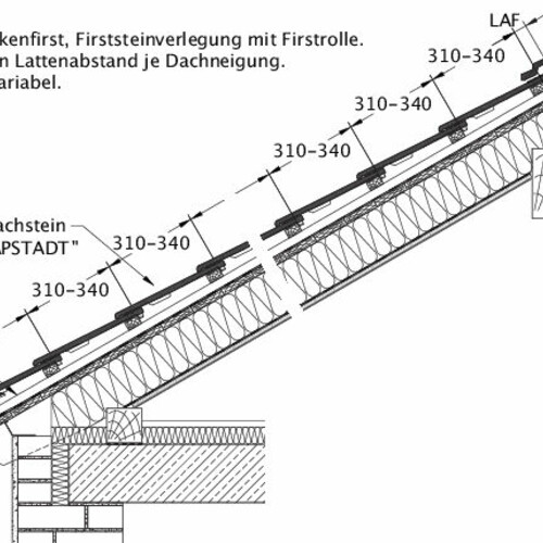 Tehnički crtež proizvoda KAPSTADT sljeme sa podsljemenim odzračnim crijepom LUEFT-EBENE-BDS