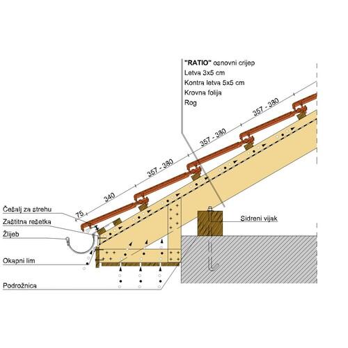 Streha 2