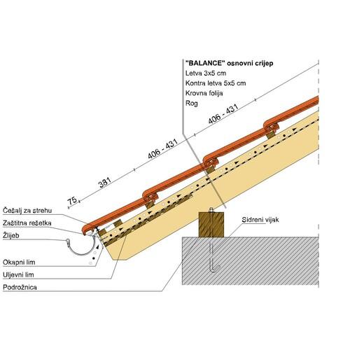 Streha 1