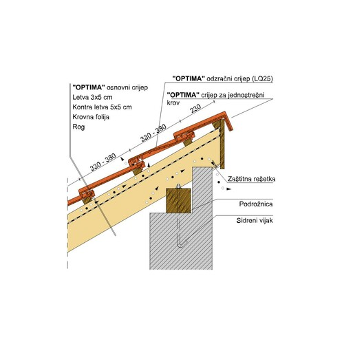 Jednostresni krov