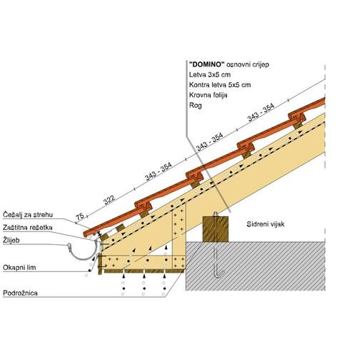domino streha -1